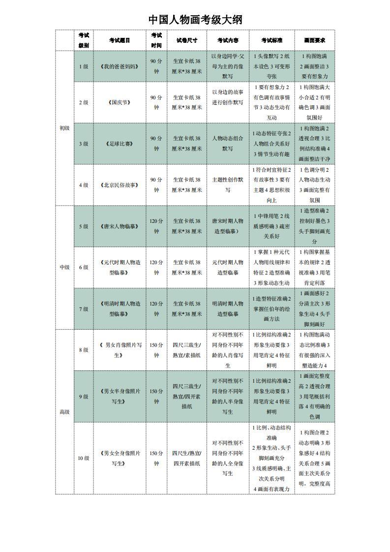 考级大纲_02.jpg