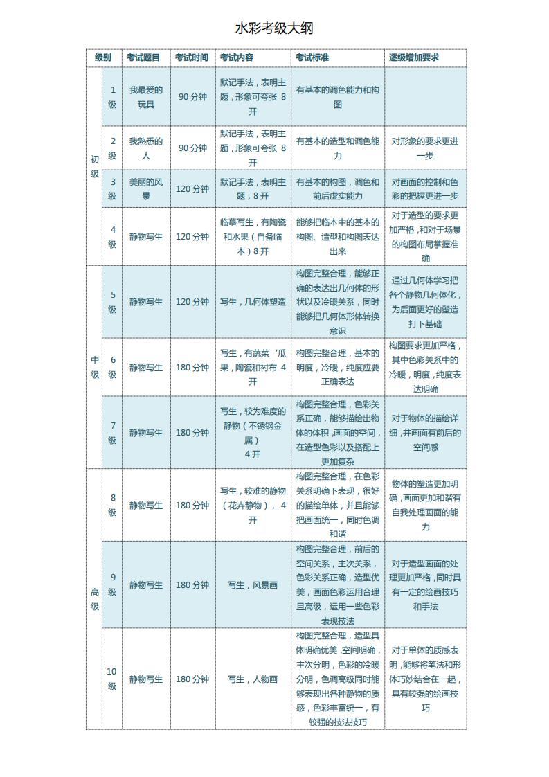 考级大纲_05.jpg