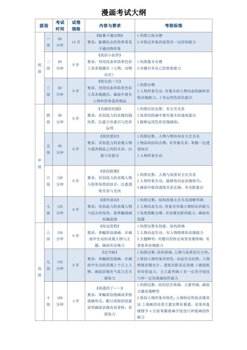 考级大纲_10.jpg