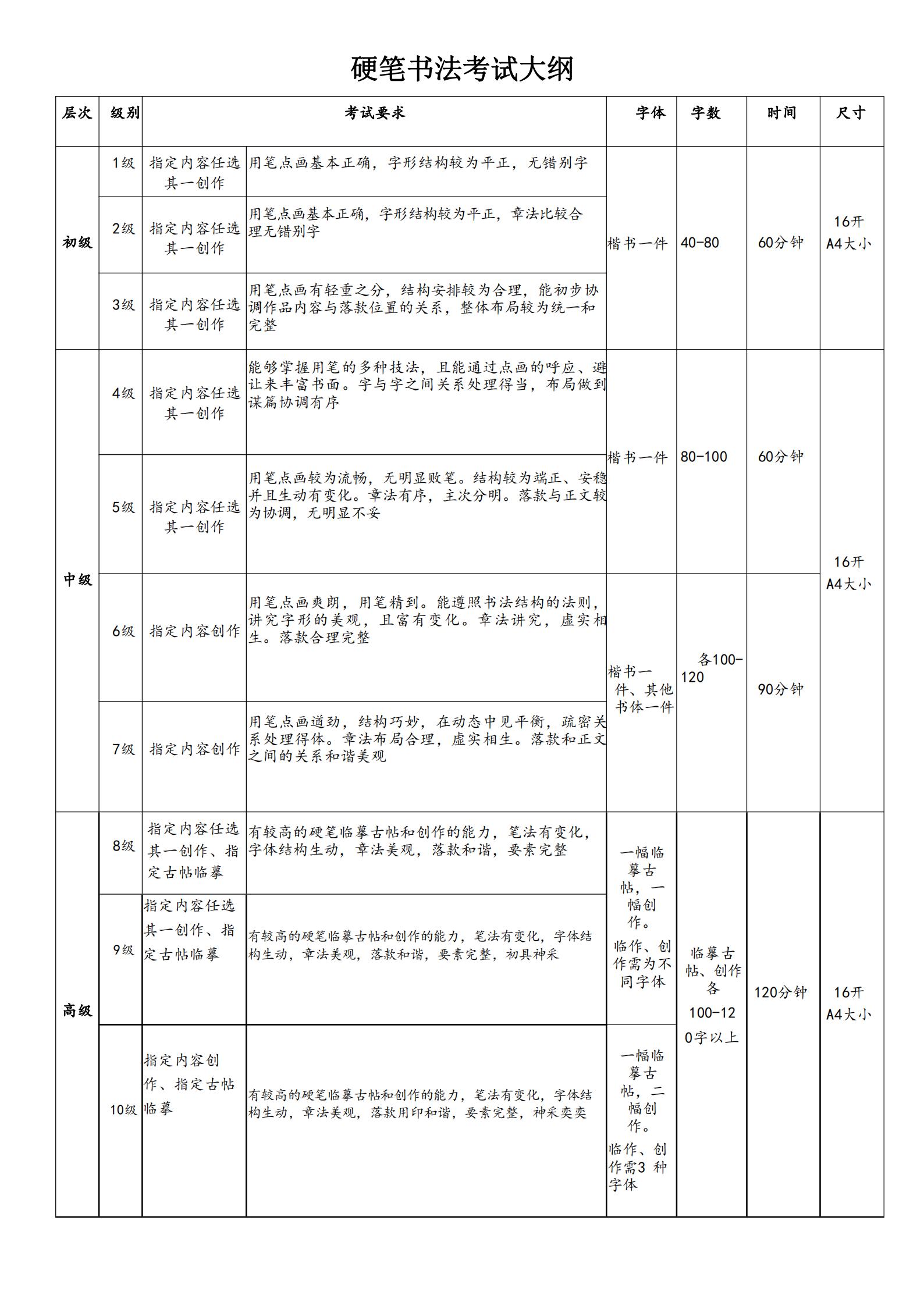 考级大纲_09.png